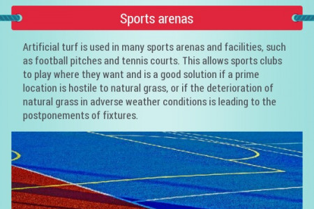 Five Innovative Ways That Artificial Turf Can Be Used Infographic