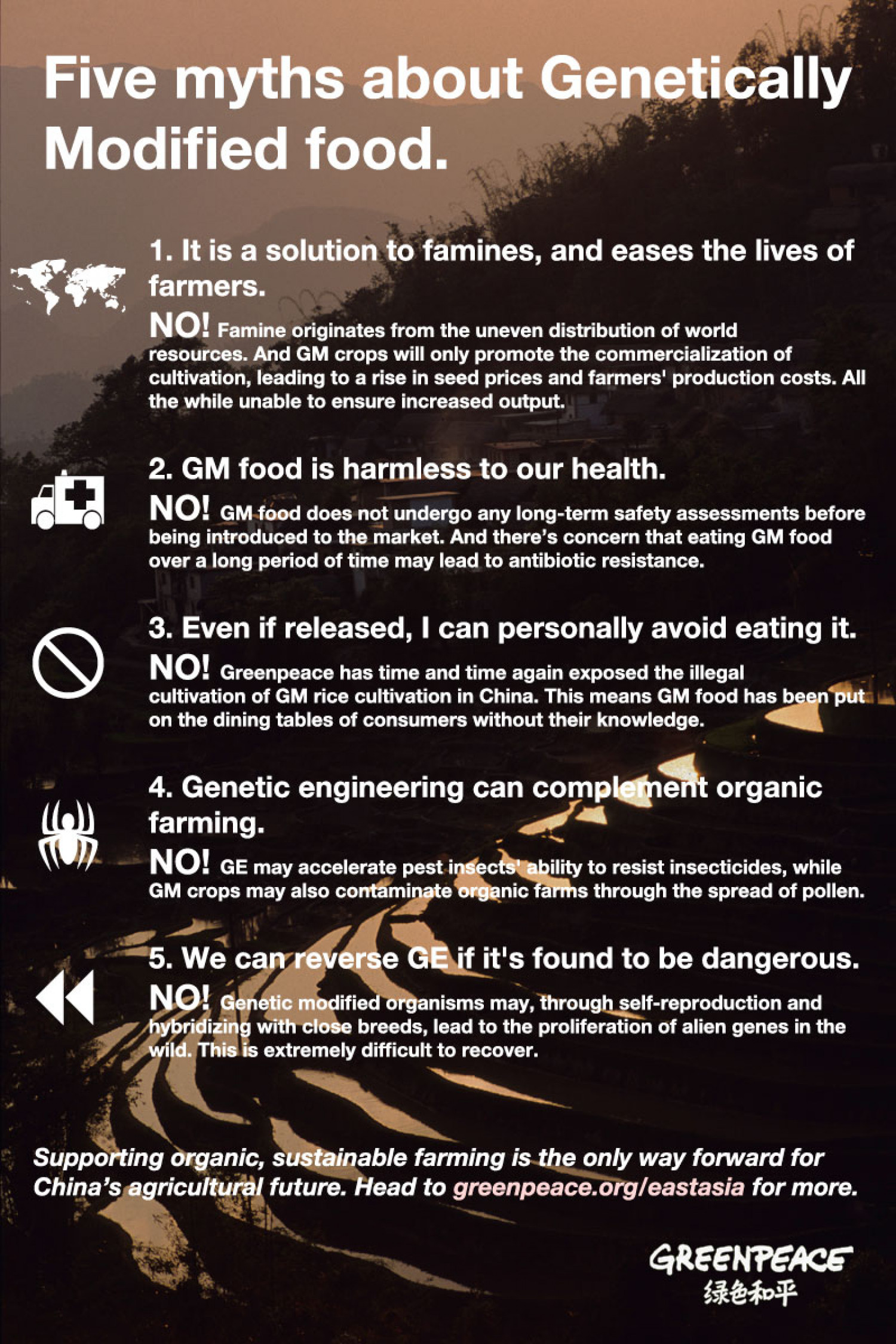 Five Myths Surrounding Genetically Modified Foods - BUSTED ... Infographic