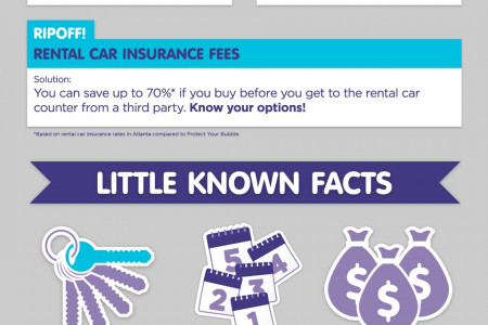 Five Outrageous Rental Car Fees Infographic