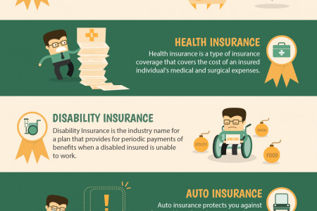 Five Personal Insurance Policies Everyone Should Have Infographic