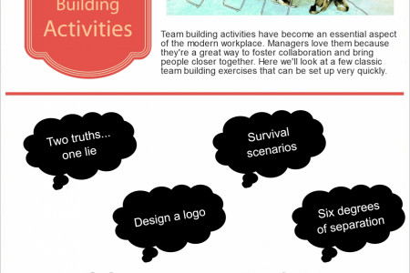 Five Quick and Easy Team Building Activities Infographic