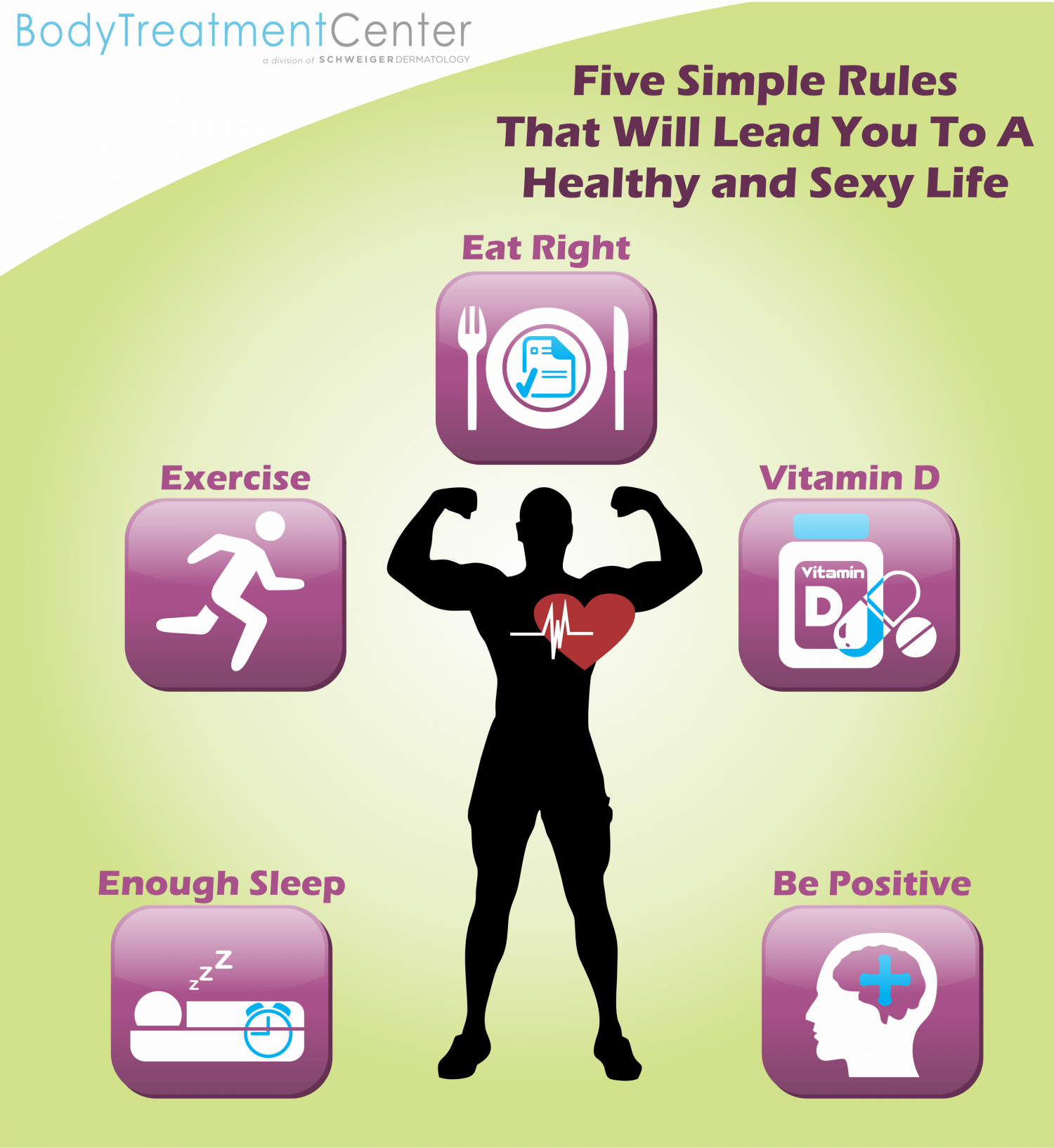 Five Simple Rules That Will Lead You to a Healthy And Sexy Life Infographic