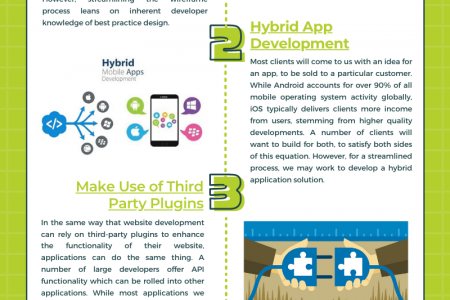 Five Steps to Expedite Mobile App Development Infographic