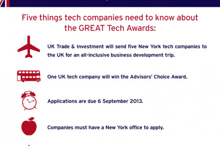 Five things tech companies need to know about the GREAT Tech Awards Infographic