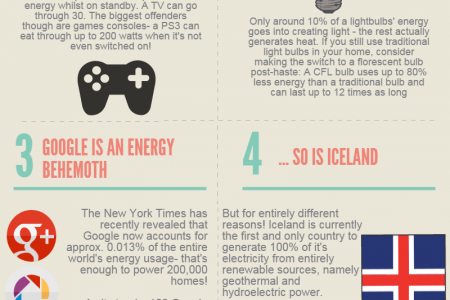 Five Things You Didn't Know About Electricity Infographic