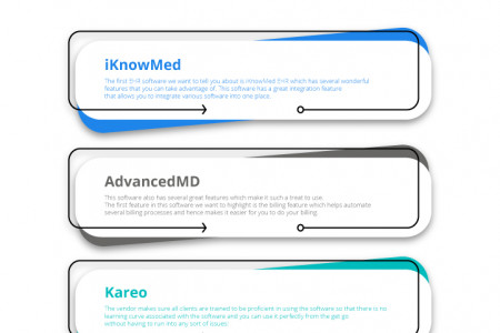 Five Top EHR For Oncology Practice In 2021 Infographic