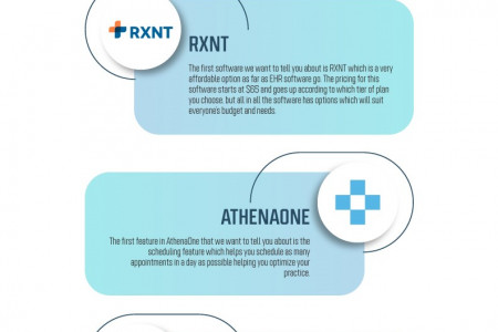 Five Top Podiatry EMR Software For 2021 Infographic