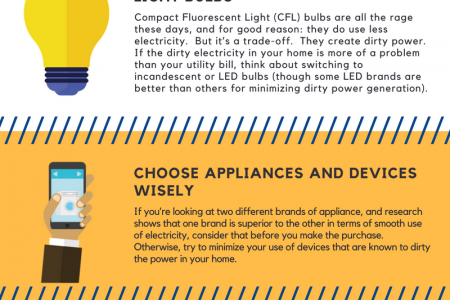 Five Ways To Clean Up The Dirty Power In Your Home Infographic