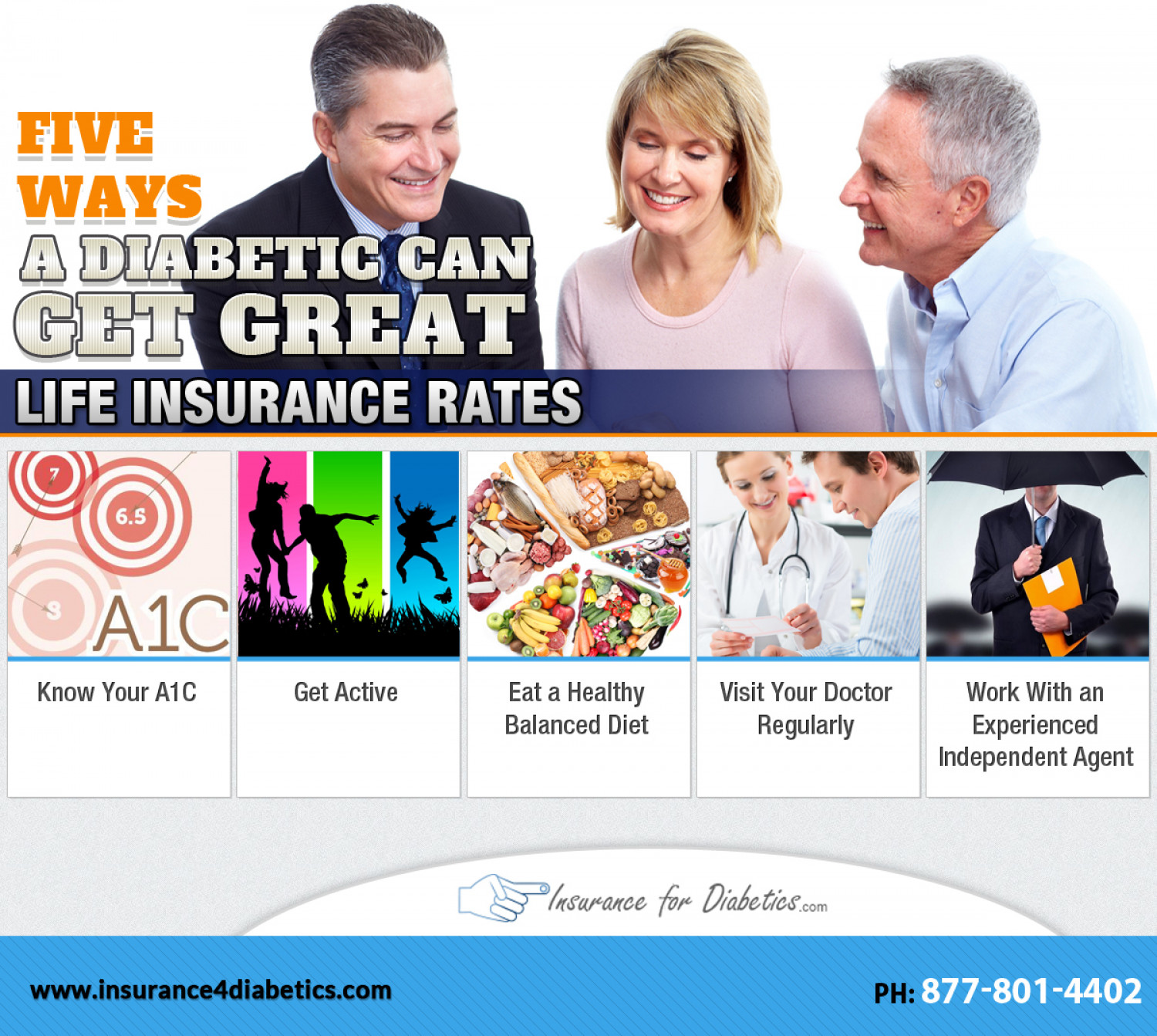 Five Ways to Lower Life Insurance Rates for Diabetics Infographic