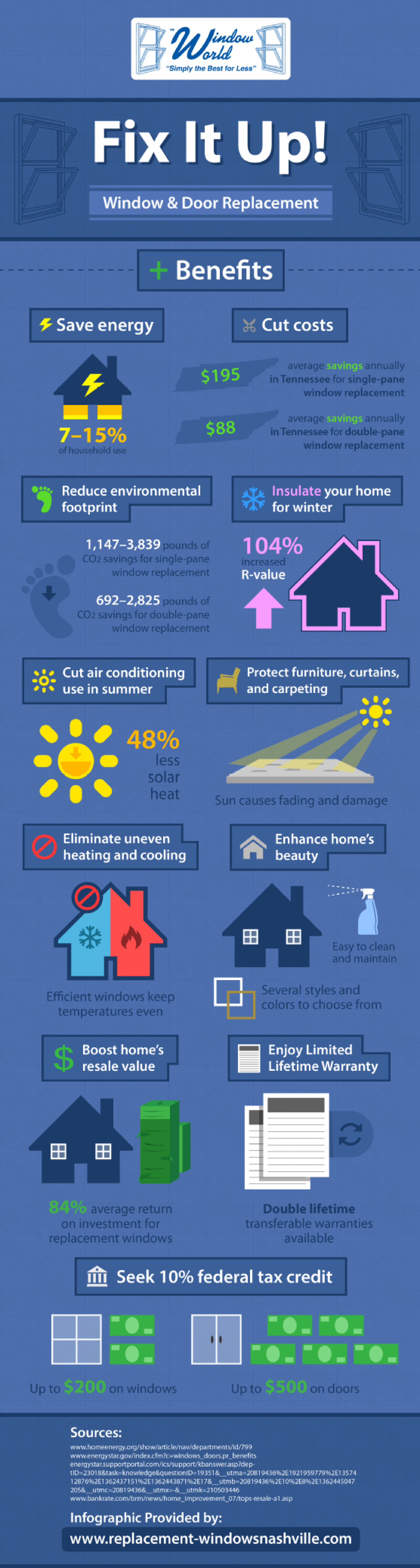 Fix It Up! Window & Door Replacement Infographic