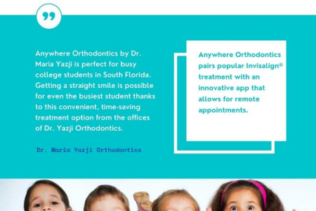 Fix My Teeth in Miami Infographic