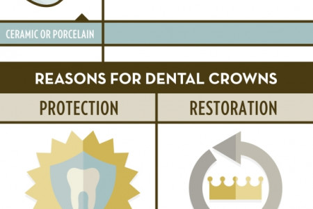 Fixing Your Smile with Dental Crowns Infographic