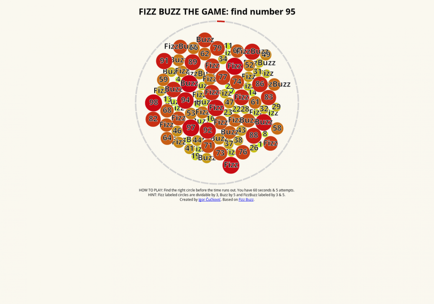 FizzBuzz The Game Infographic