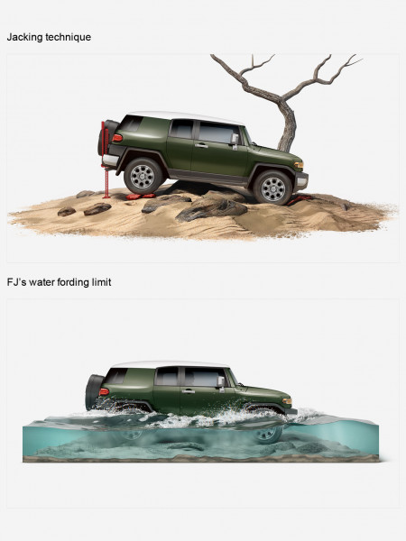 FJ Cruiser - Off-Road 3D  Infographic
