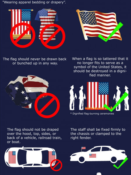 Flag Code Violations Infographic