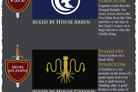 Flag Design Principles inspired by Game of Thrones Infographic