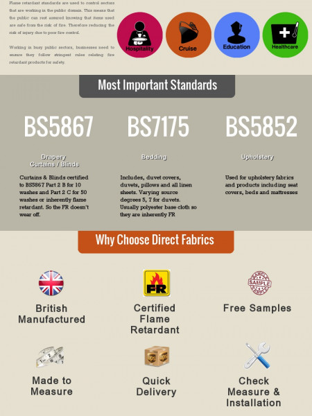 Flame Retardant British Standards For Contract Furnishings – Direct Fabrics Infographic