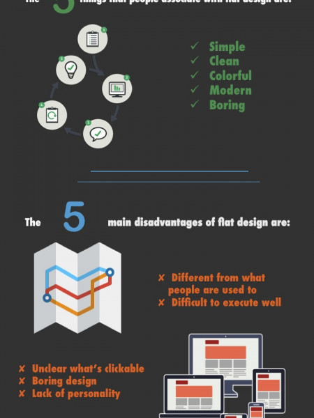 Flat Design Facts  Infographic