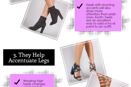 Flattering reasons to Wear High Heels Infographic