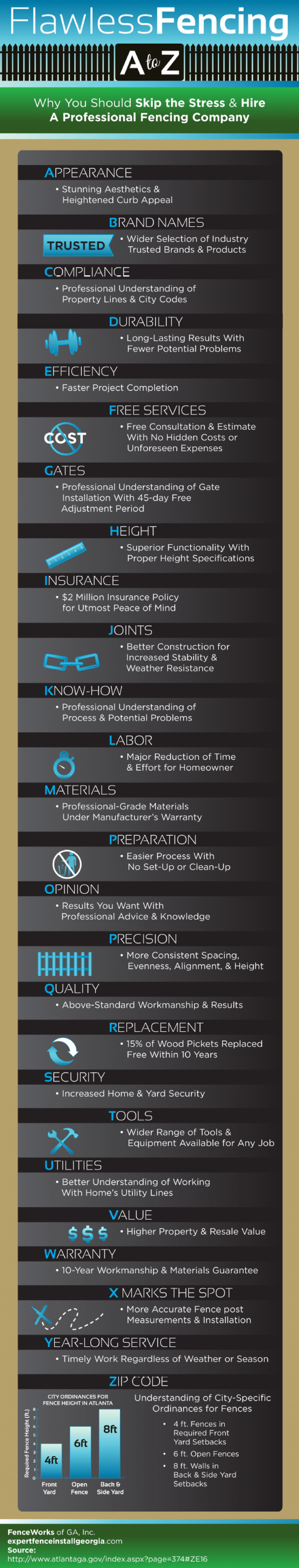 Flawless Fencing from A to Z: Why You Should Skip the Stress and Hire a Professional Fencing Company Infographic