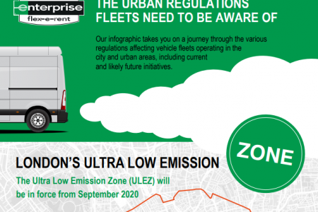 Fleet compliance infographic: The urban regulations fleets need to be aware of Infographic