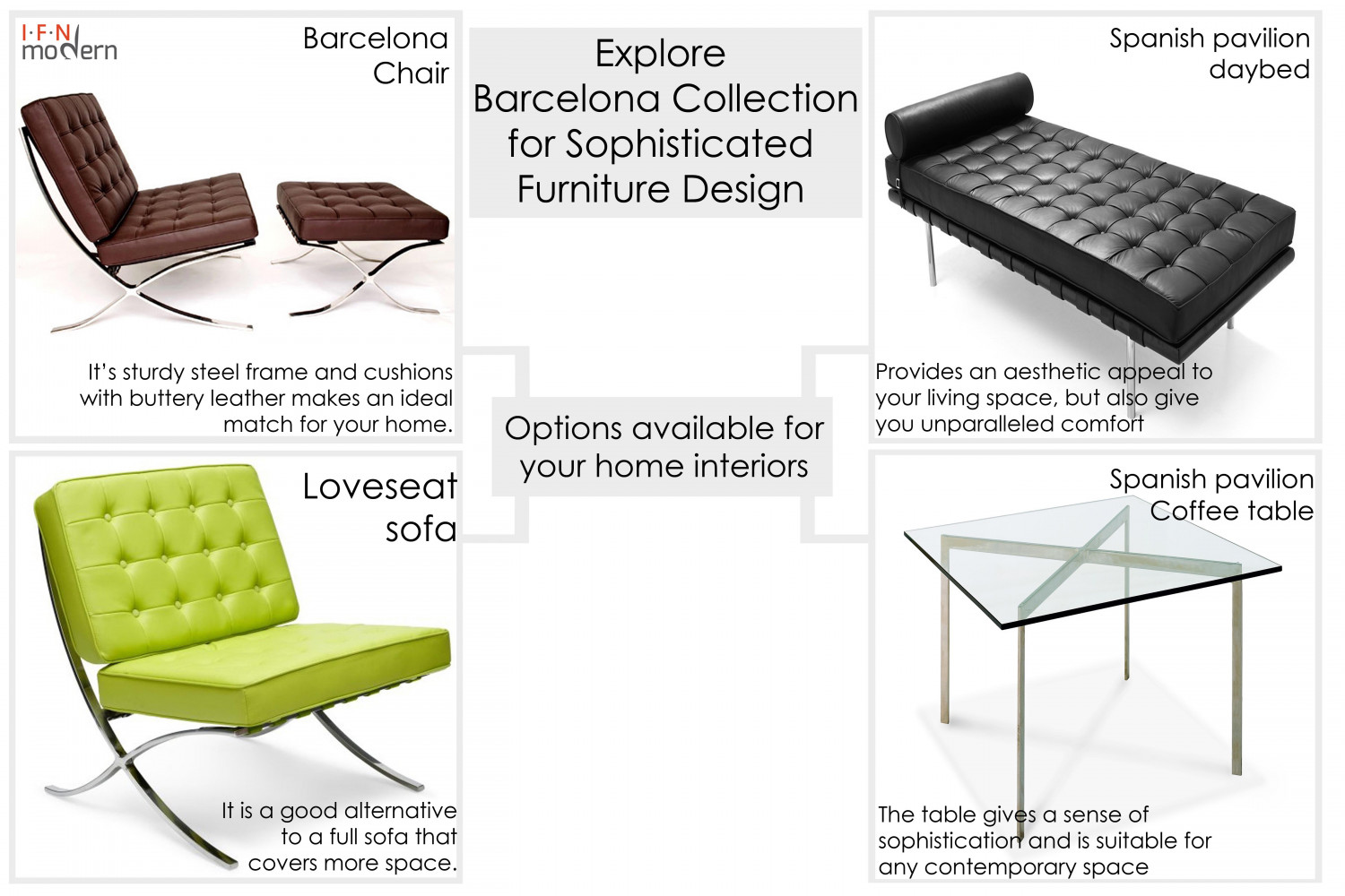 Florence Knoll Furniture Makes a Perfect Fit for Modern Interior Space Infographic