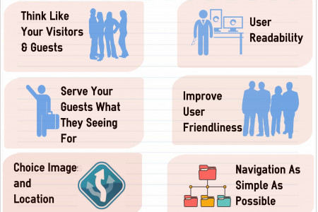 Flourish Your Website's Usability And Performance With Booming Tips And Tricks Infographic