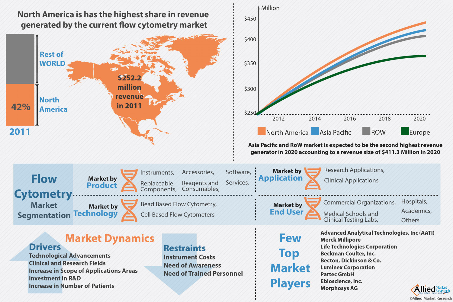 By 2017 the App Market Will Be a 77 Billion Industry