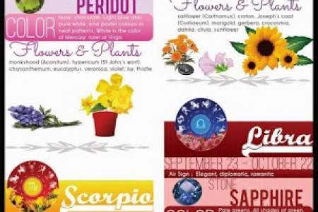 Flowers for Your Zodiac Sign Infographic