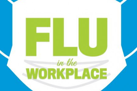 Flu in the Workplace Infographic
