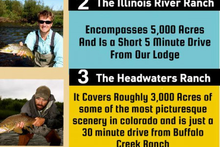 Fly Fishing Lodges In North Park Colorado Infographic