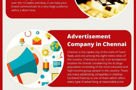 Fm Advertising Agency in India Infographic