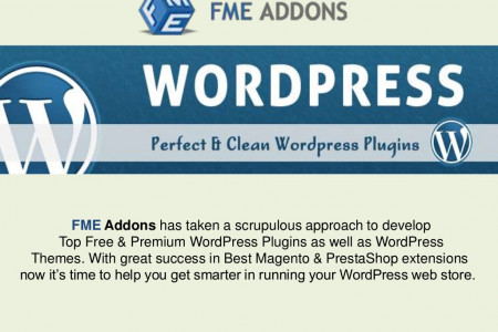 FMEAddons – WordPress Canvas Drawing Infographic