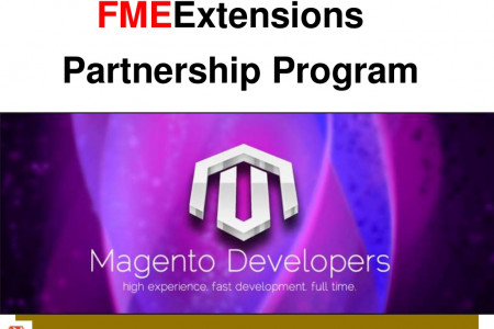 FMEExtensions Magetno Partners Program Infographic