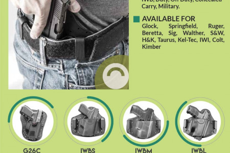 Fobus Universal IWB Holsters - The Holsters Perfect for Multiple Handguns Infographic