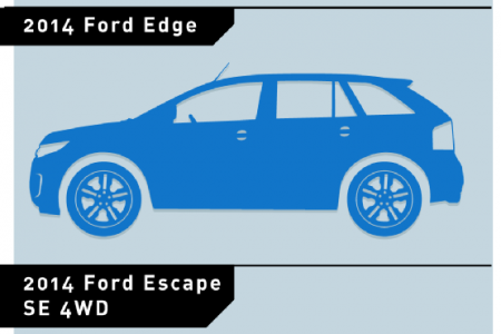 Focus on Ford's Lease Programs Infographic