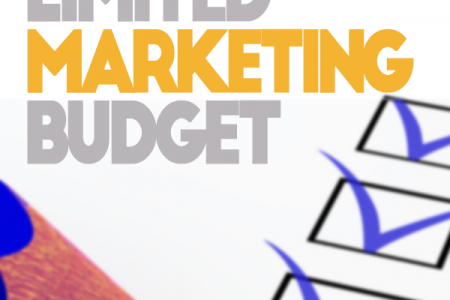 Focus on Limited Marketing Budget Infographic