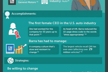 Follow in the Footsteps of Powerful Women in Business Infographic