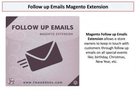 Magento Follow up Email Infographic