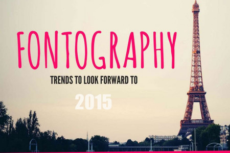 Fontography 2015: Trends To Look Forward To! Infographic