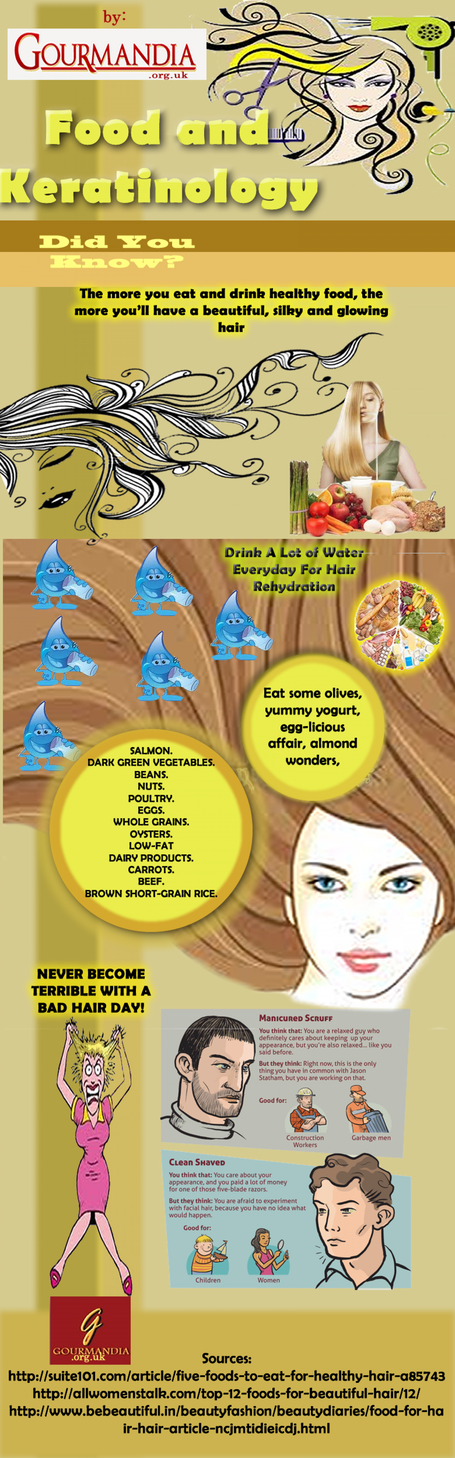 Food and Keratinology Update Infographic