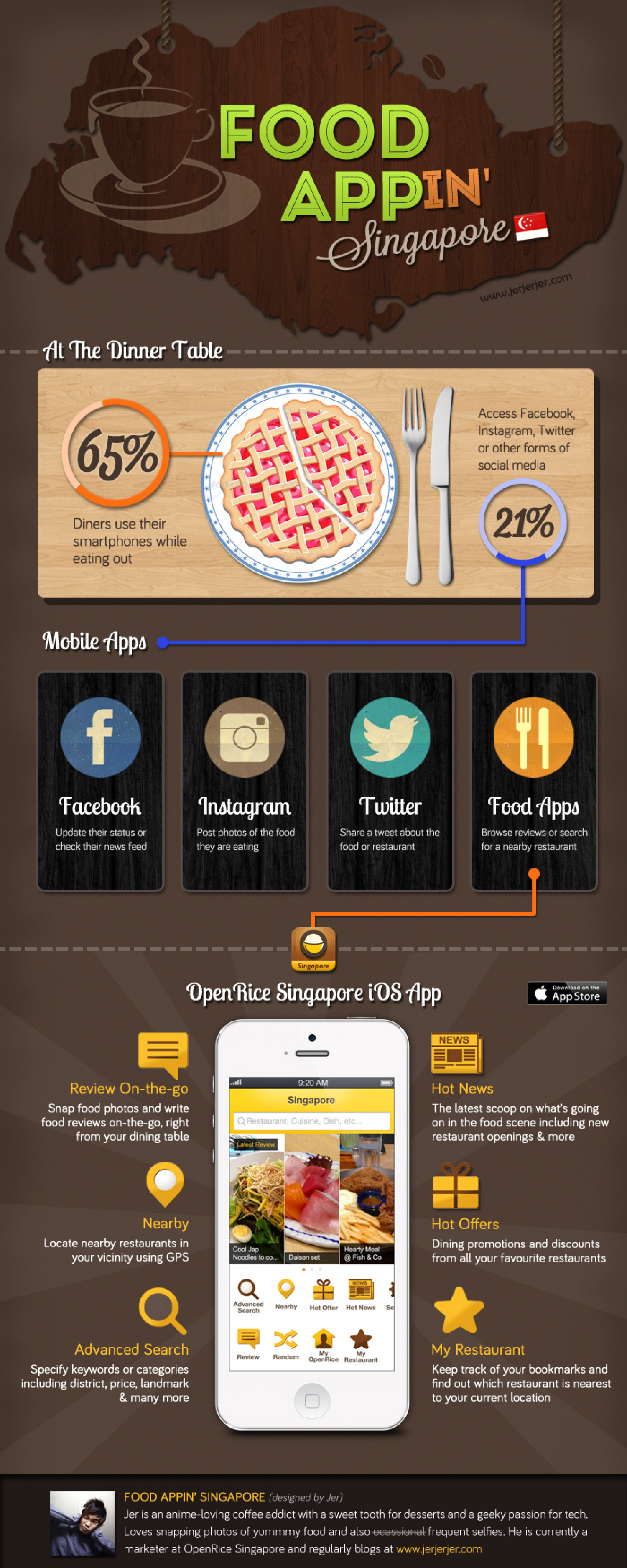 Food Appin' Singapore Infographic