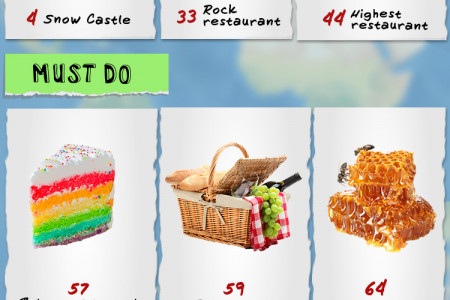 Food Bucket List: 101 Unique Travel Eats Infographic