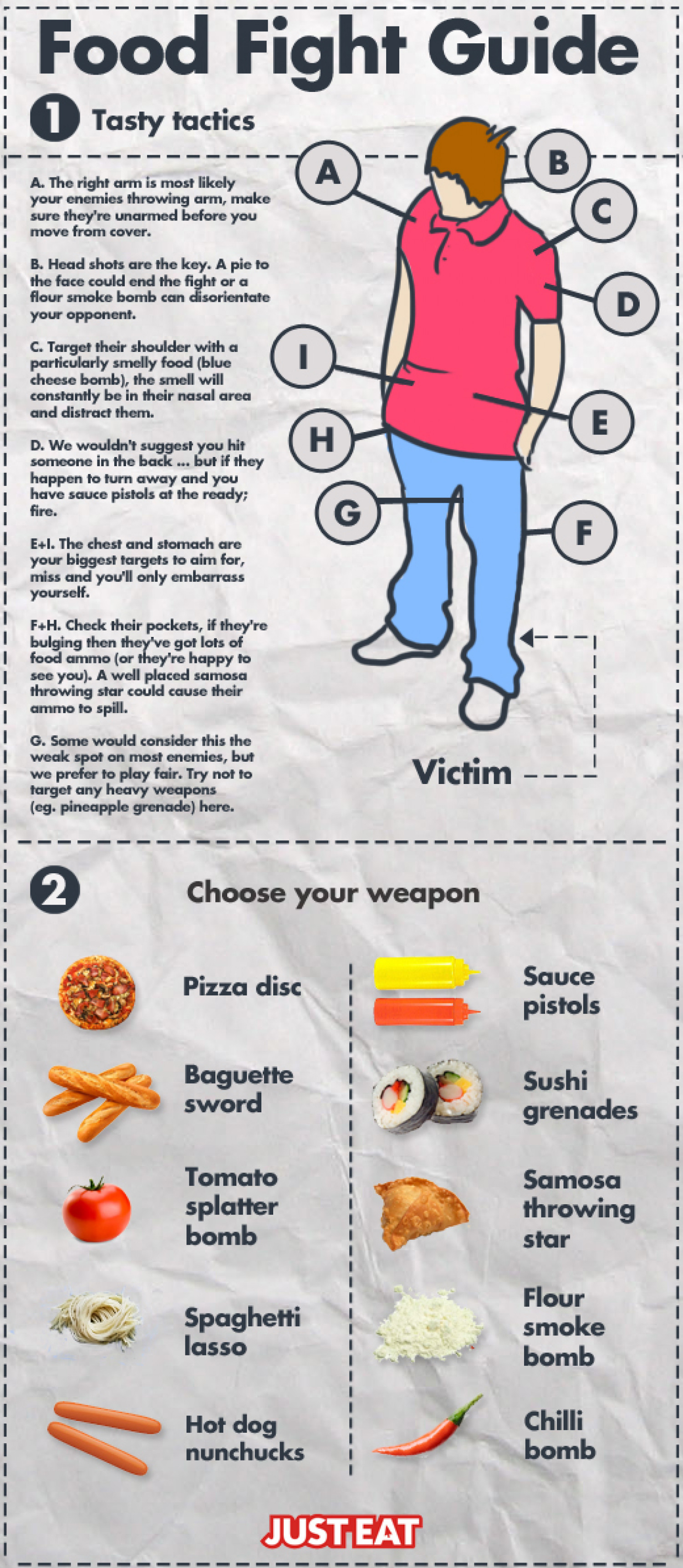 Food Fight Guide Infographic