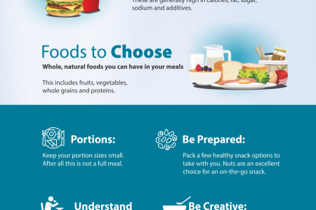 Food For Diabetes - What to Eat? What to Skip? Infographic