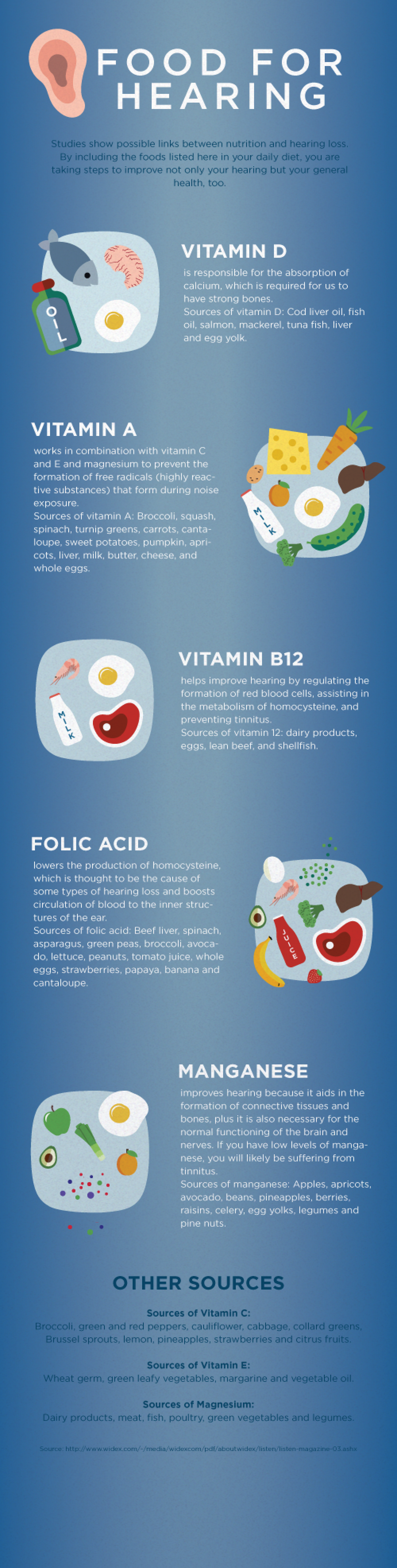 Food for Hearing Infographic