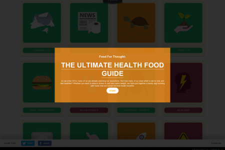 Food For Thought:  The Ultimate Health Food Guide Infographic