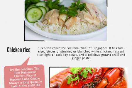 Food in Singapore Infographic