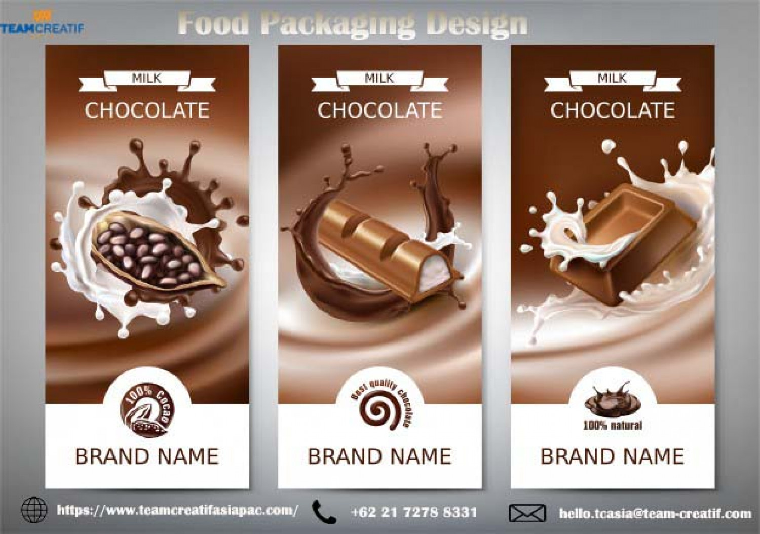 Food Packaging Design Infographic