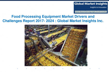 Food Processing Equipment Market Trends, Challenges and Growth Drivers Analysis, 2017-2024 Infographic